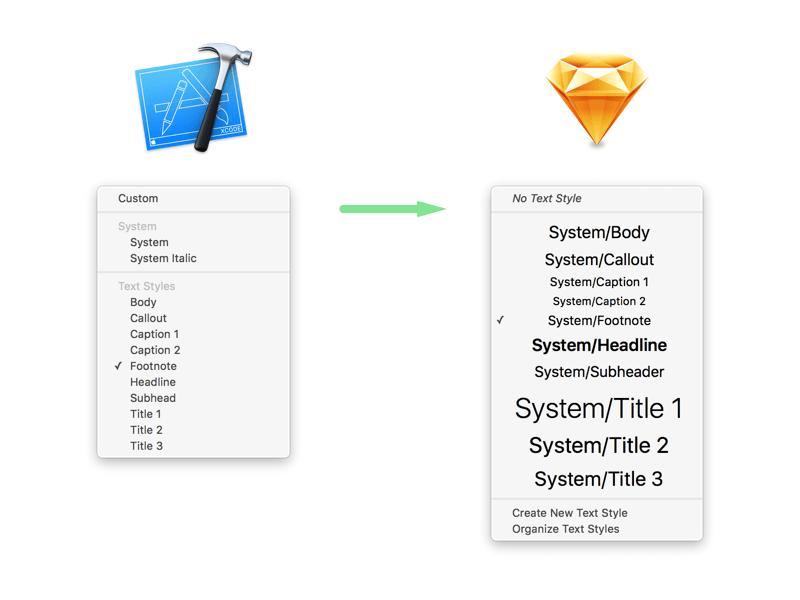ios-text-styles-saffad