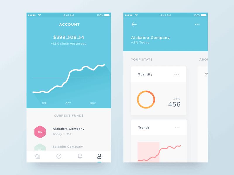 trading-mobile-app-ghanipradita