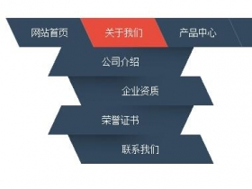 CSS3二级导航菜单